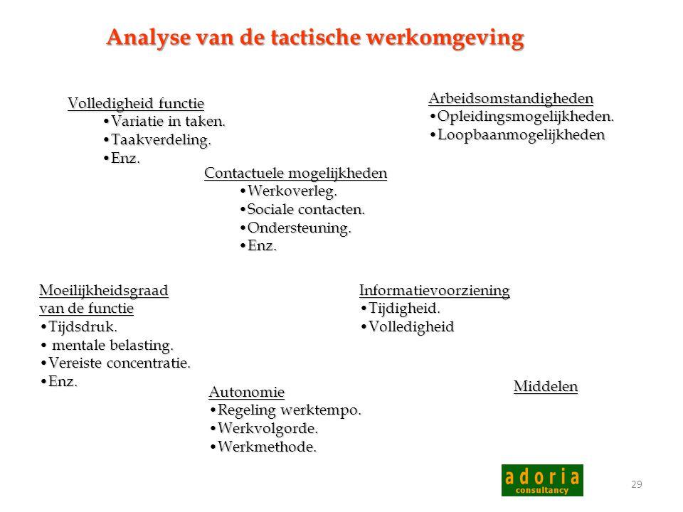 Analyse van de tactische werkomgeving