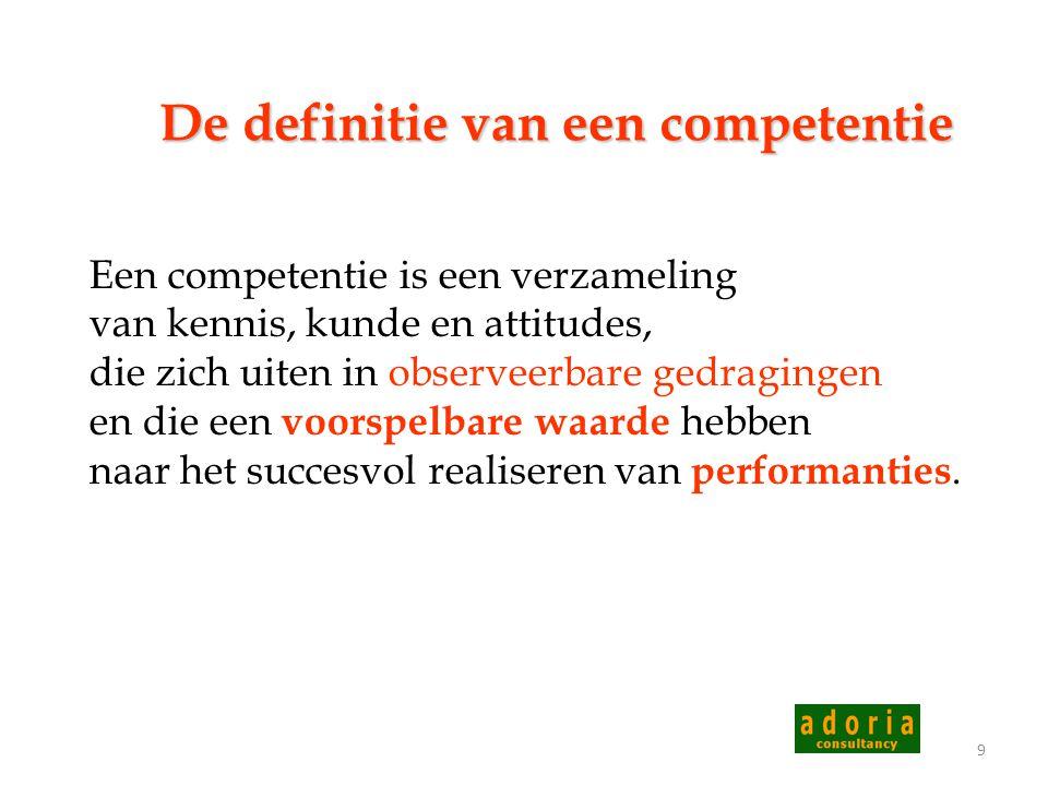 De definitie van een competentie