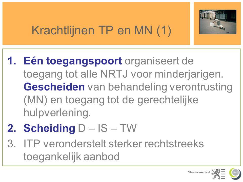 Krachtlijnen TP en MN (1)