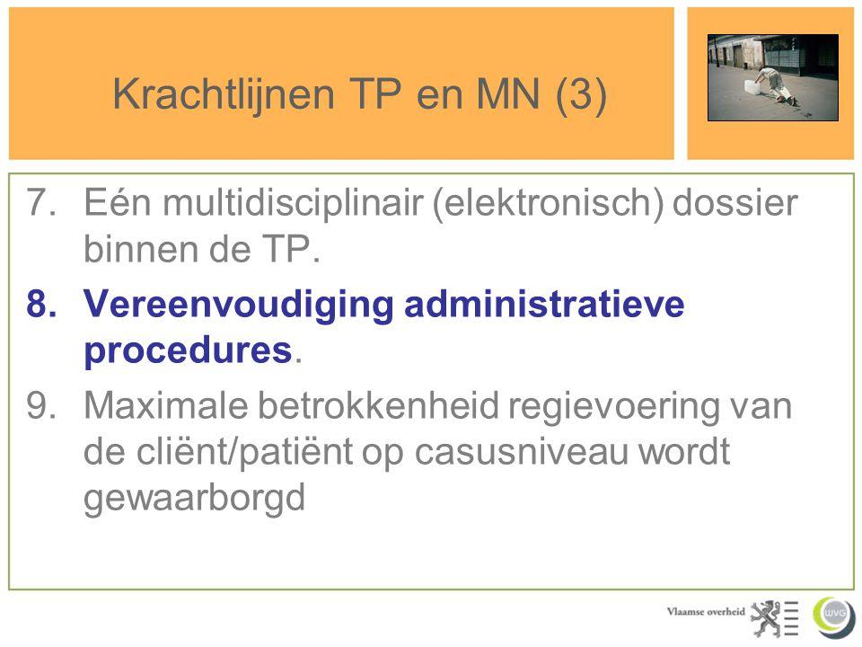 Krachtlijnen TP en MN (3)