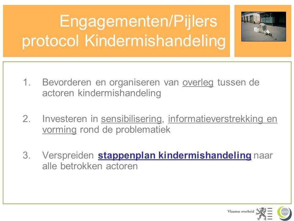Engagementen/Pijlers protocol Kindermishandeling