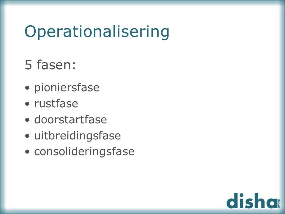 Operationalisering 5 fasen: pioniersfase rustfase doorstartfase