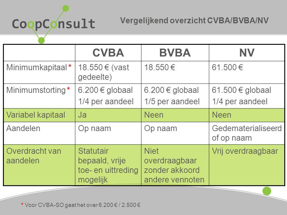 Vergelijkend overzicht CVBA/BVBA/NV