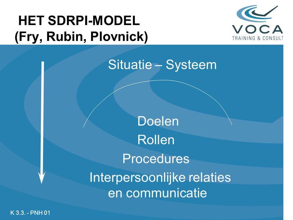 HET SDRPI-MODEL (Fry, Rubin, Plovnick)