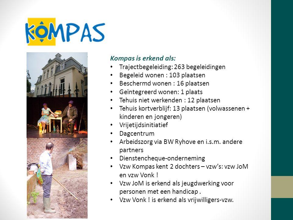 Kompas is erkend als: Trajectbegeleiding: 263 begeleidingen