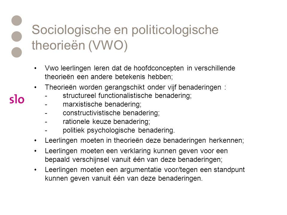 Sociologische en politicologische theorieën (VWO)