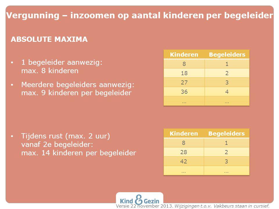 Vergunning – inzoomen op aantal kinderen per begeleider