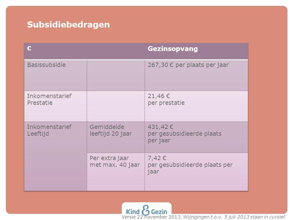 Subsidiebedragen Gezinsopvang € Basissubsidie