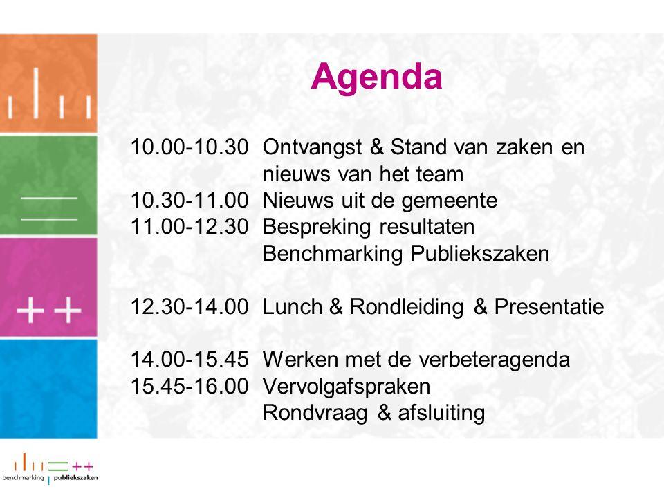 Agenda 10.00-10.30 Ontvangst & Stand van zaken en nieuws van het team