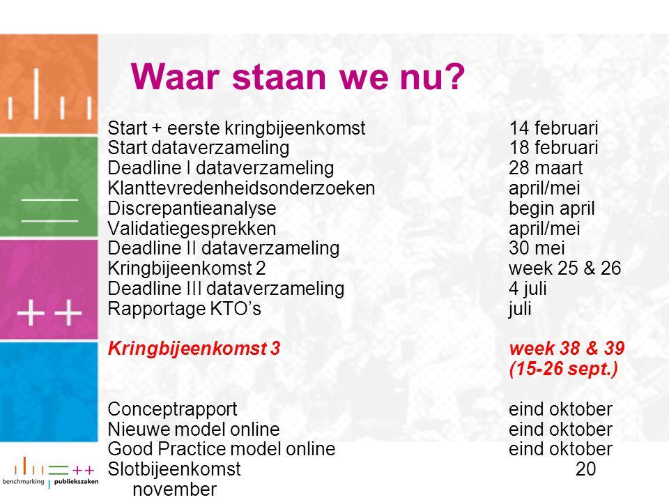 Waar staan we nu Start + eerste kringbijeenkomst 14 februari