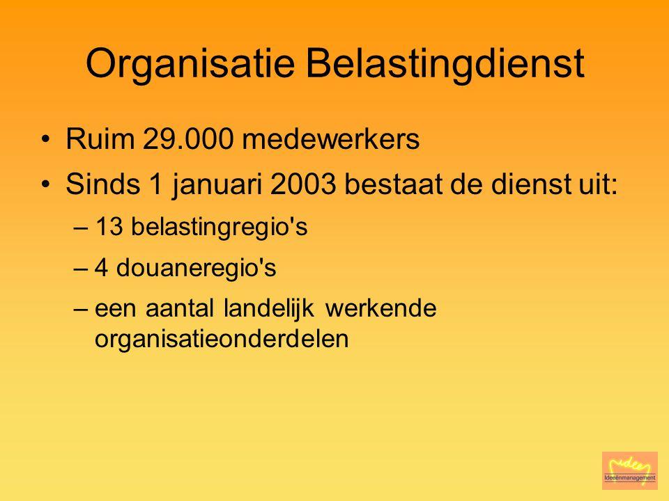 Organisatie Belastingdienst