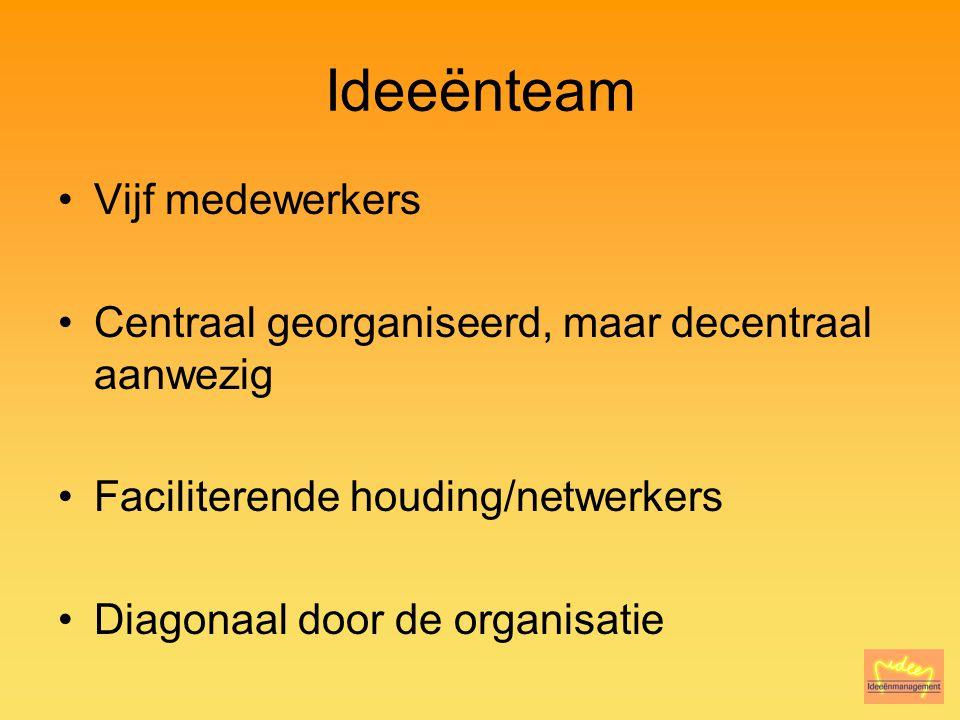 Ideeënteam Vijf medewerkers