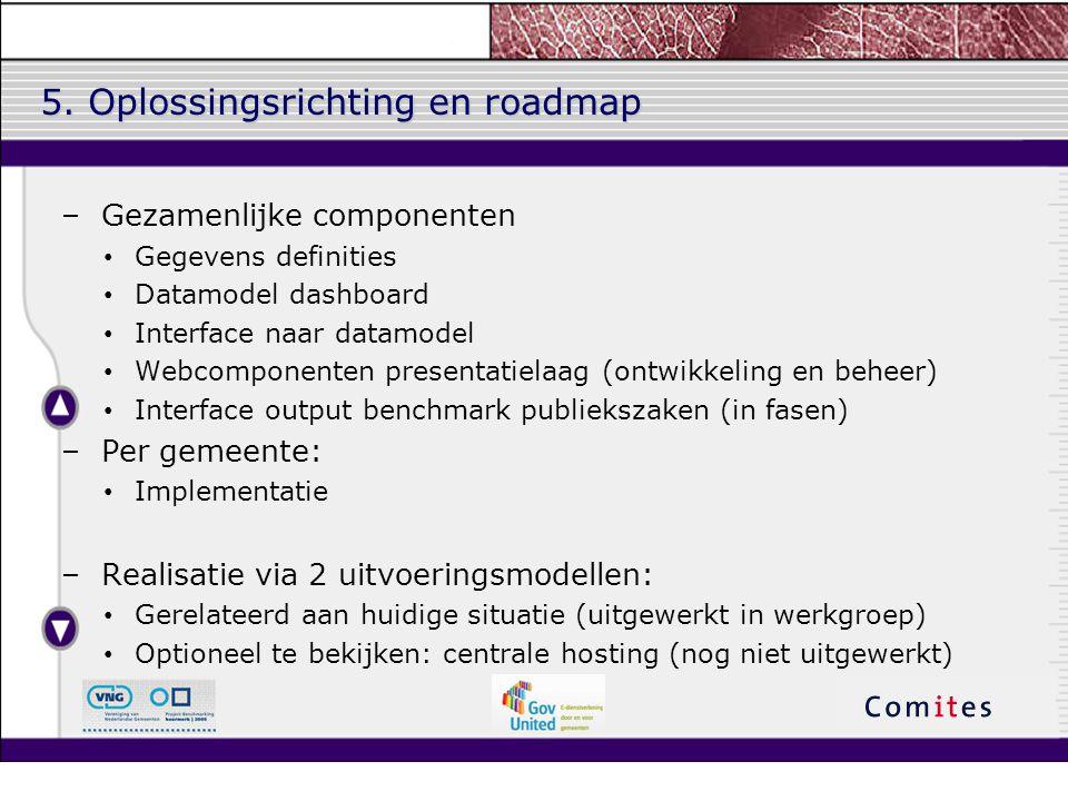 5. Oplossingsrichting en roadmap