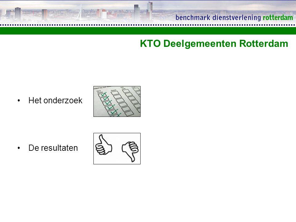 KTO Deelgemeenten Rotterdam