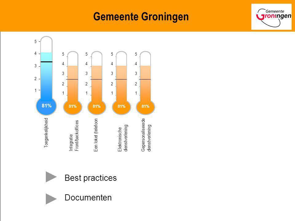 Gemeente Groningen Best practices Documenten Toegankelijkheid 81%