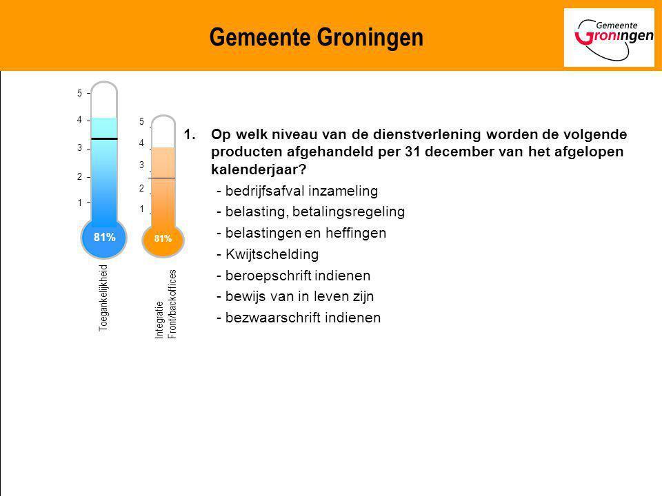 Gemeente Groningen 1. 2. 3. 4. 5. Toegankelijkheid. 81% 1. 2. 3. 4. 5.