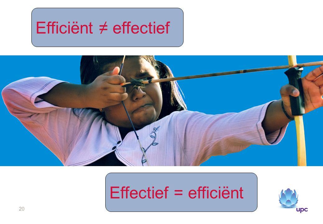 Efficiënt ≠ effectief Effectief = efficiënt