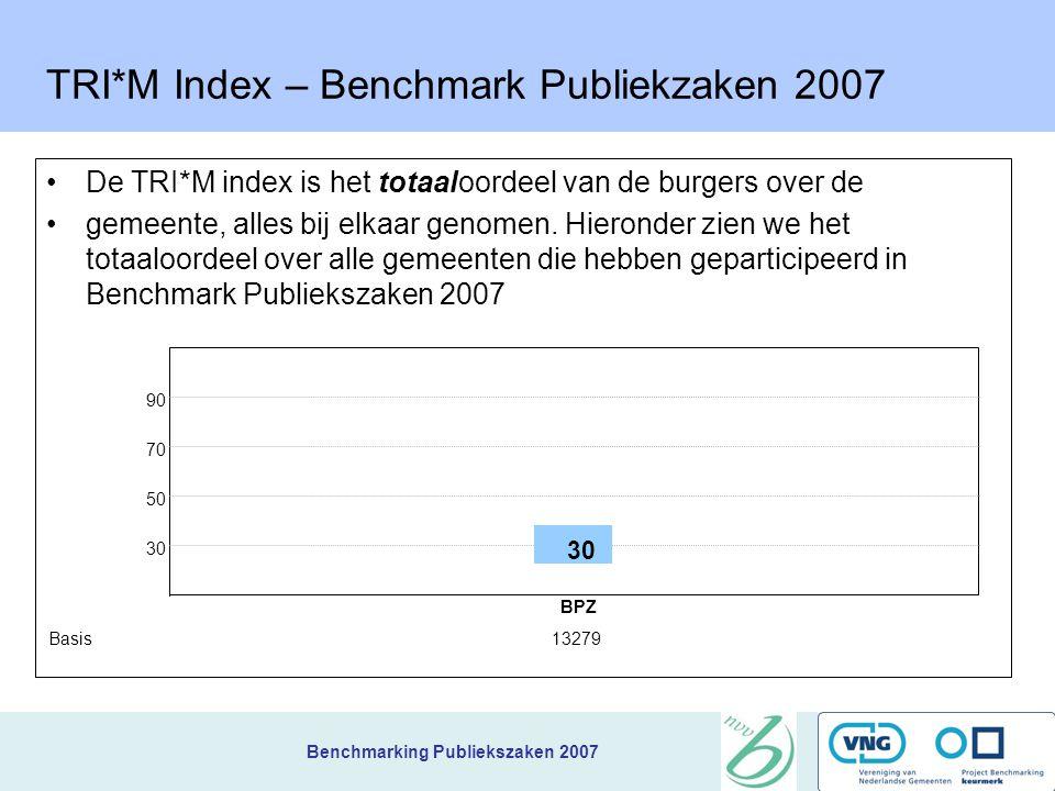 TRI*M Index – Benchmark Publiekzaken 2007