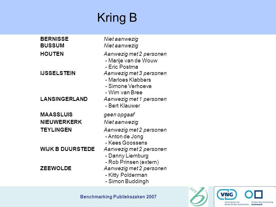 Kring B BERNISSE Niet aanwezig BUSSUM HOUTEN
