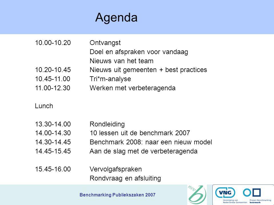 Agenda 10.00-10.20 Ontvangst Doel en afspraken voor vandaag