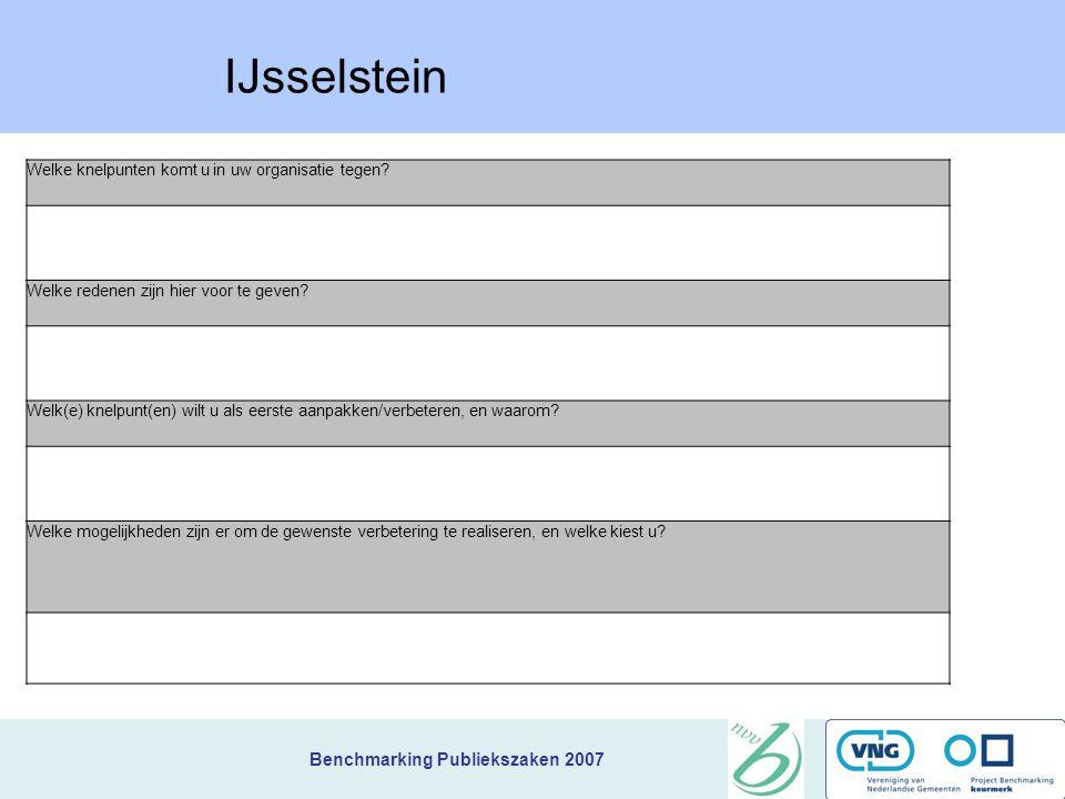 IJsselstein Welke knelpunten komt u in uw organisatie tegen