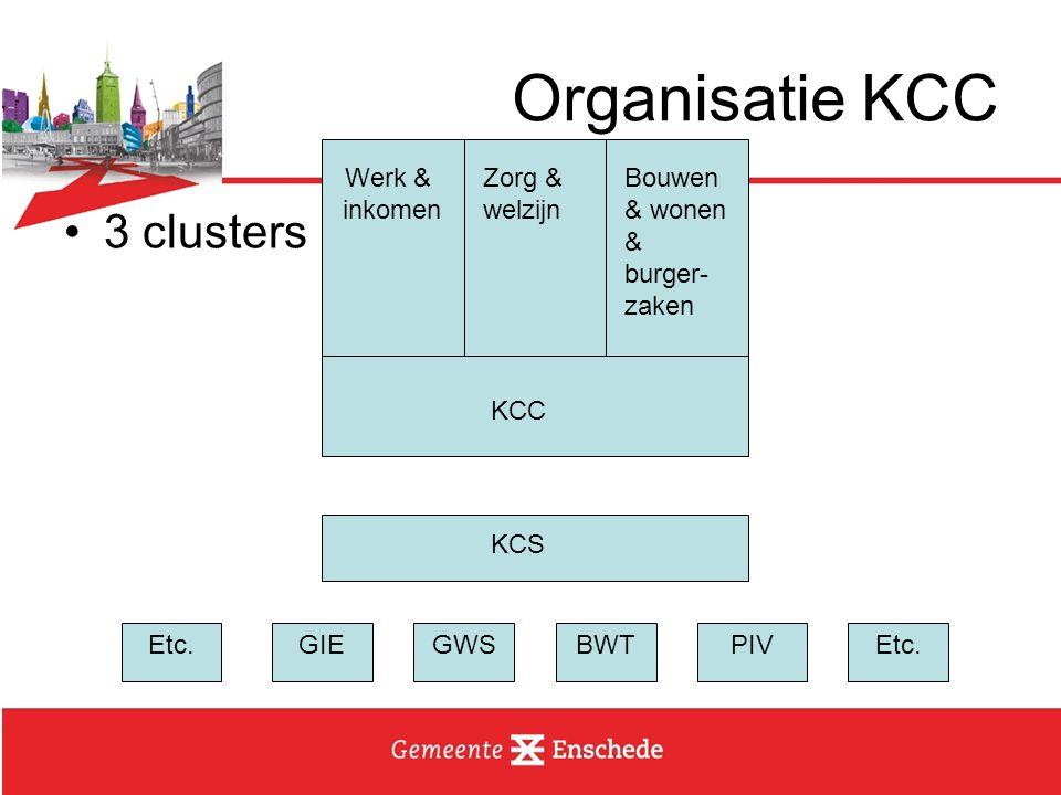 Organisatie KCC 3 clusters KCC Werk & inkomen Zorg & welzijn