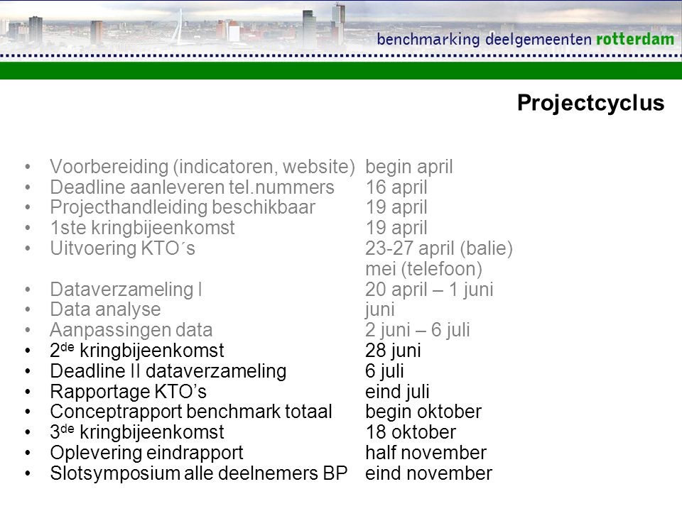 Projectcyclus Voorbereiding (indicatoren, website) begin april