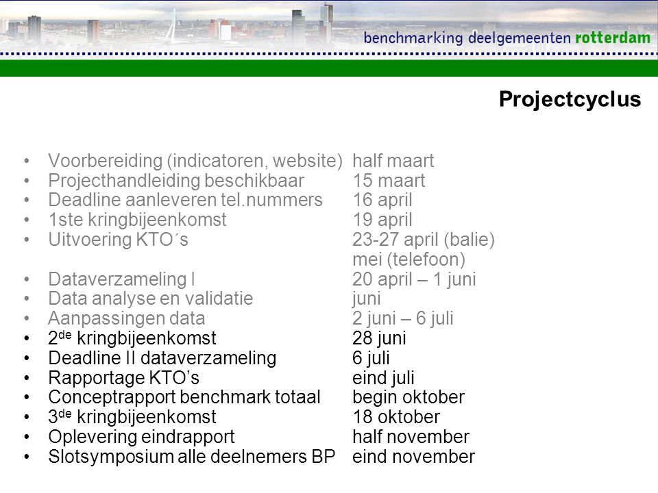 Projectcyclus Voorbereiding (indicatoren, website) half maart