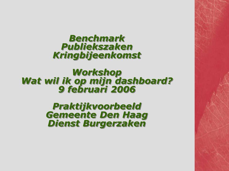 Startbijeenkomst benchmarking Publiekszaken