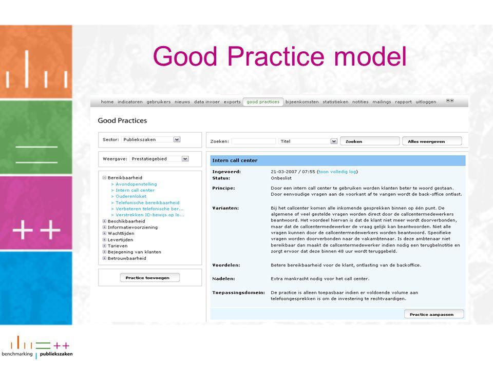 Good Practice model