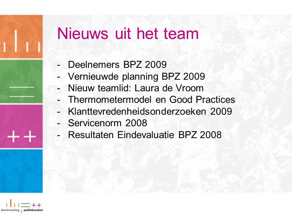 Nieuws uit het team Deelnemers BPZ 2009 Vernieuwde planning BPZ 2009