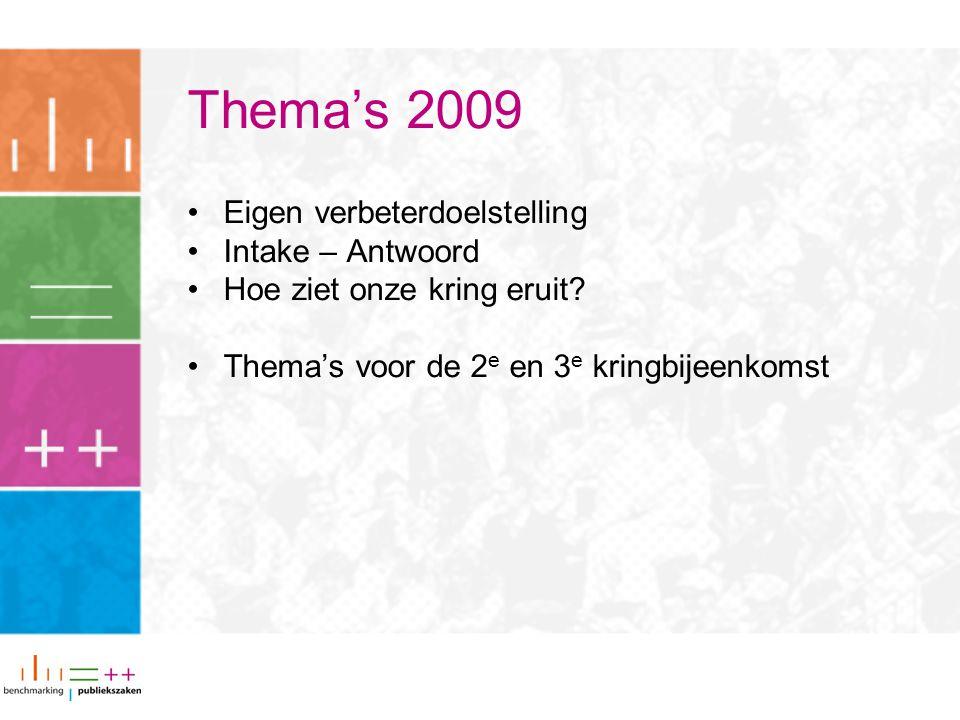 Thema's 2009 Eigen verbeterdoelstelling Intake – Antwoord