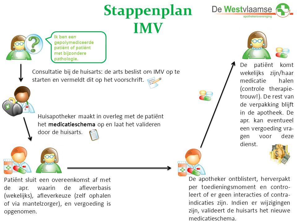 Stappenplan IMV Ik ben een gepolymediceerde patiënt of patiënt met bijzondere pathologie.