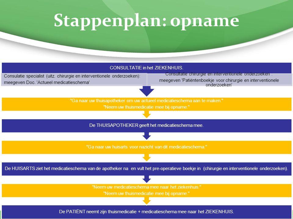 Stappenplan: opname CONSULTATIE in het ZIEKENHUIS.