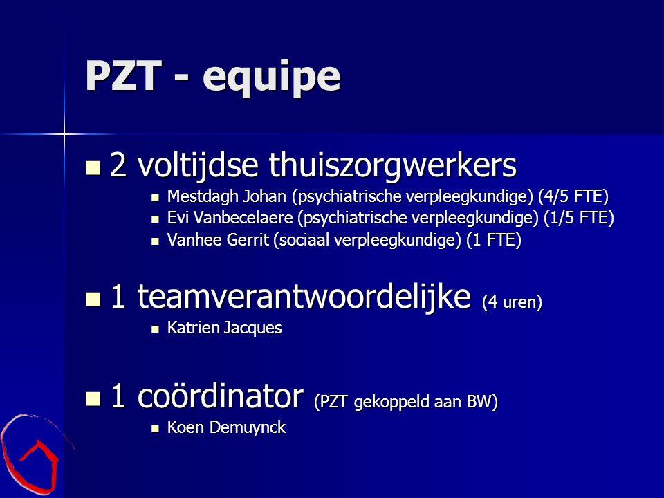 PZT - equipe 2 voltijdse thuiszorgwerkers