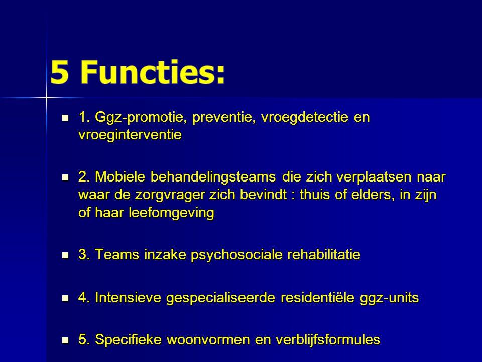 5 Functies: 1. Ggz-promotie, preventie, vroegdetectie en vroeginterventie.