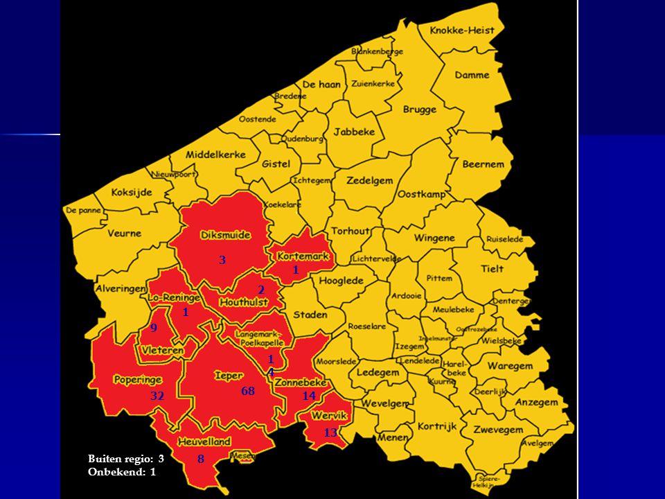 3 1 2 1 9 14 68 32 14 68 13 Buiten regio: 3 Onbekend: 1 8