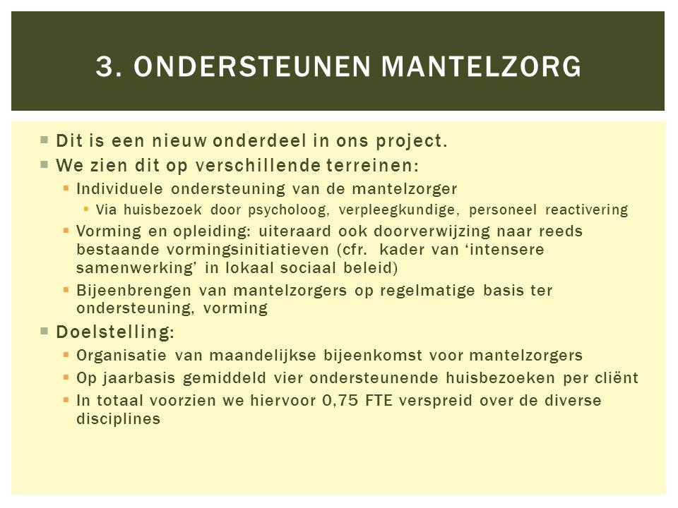 3. Ondersteunen mantelzorg