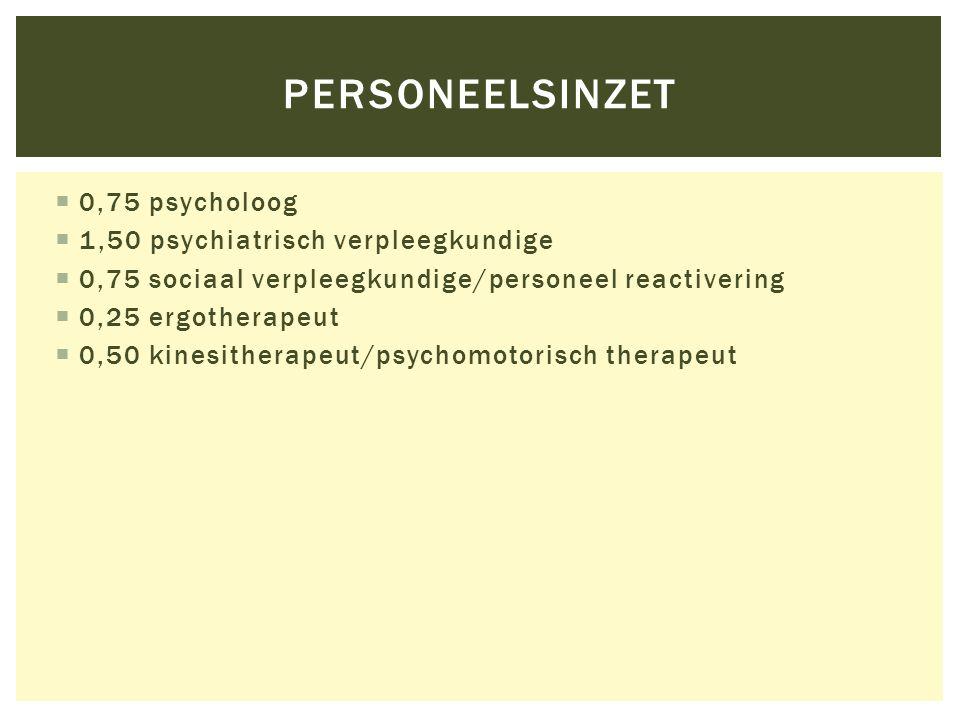 personeelsinzet 0,75 psycholoog 1,50 psychiatrisch verpleegkundige