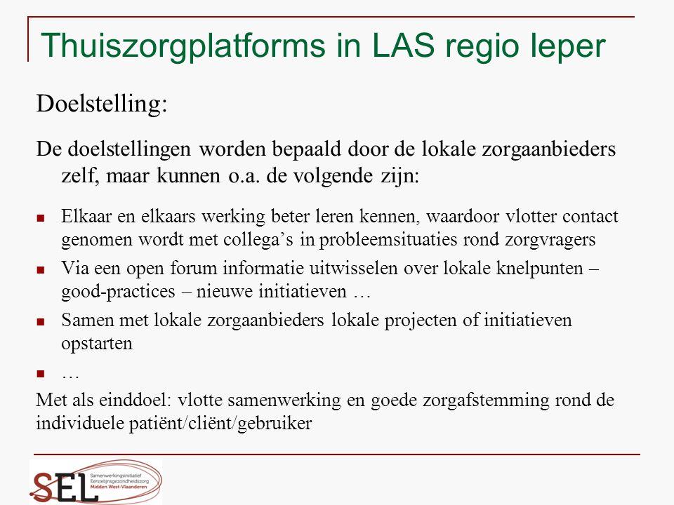 Thuiszorgplatforms in LAS regio Ieper