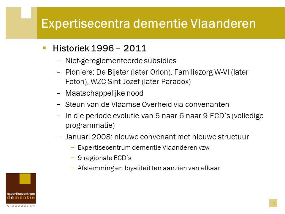 Expertisecentra dementie Vlaanderen