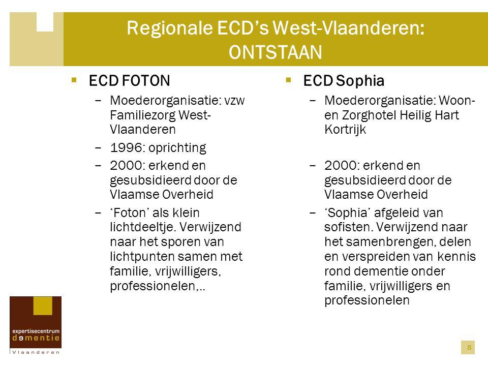 Regionale ECD's West-Vlaanderen: ONTSTAAN
