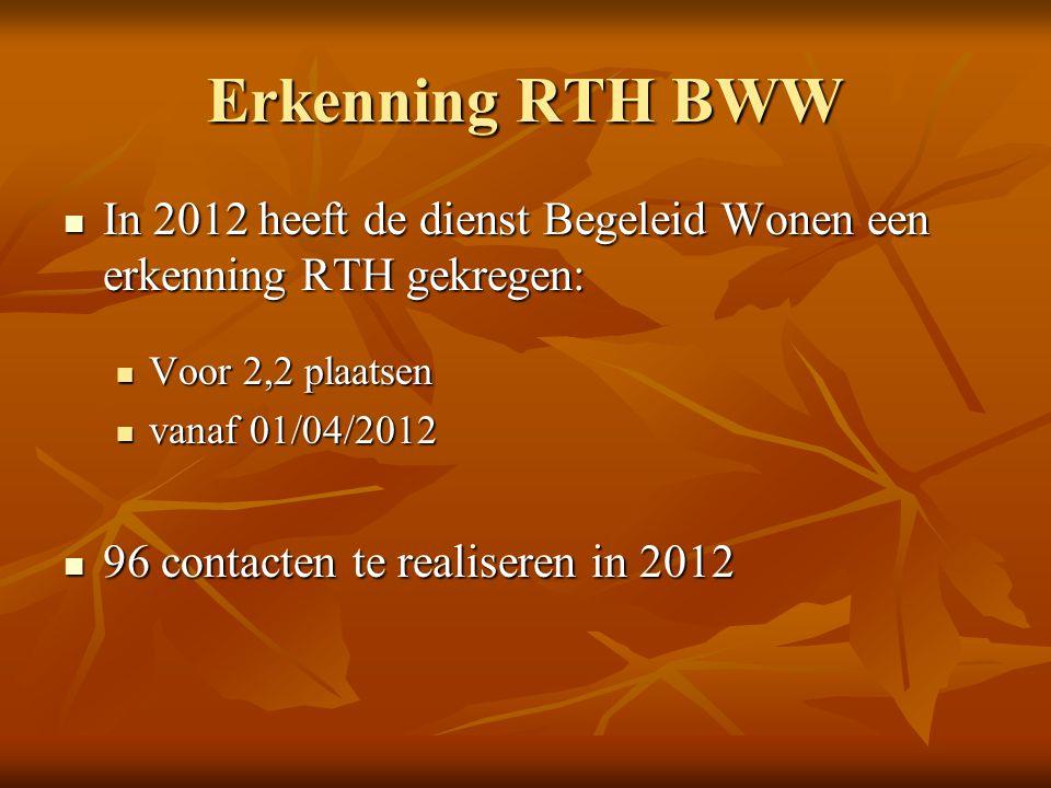 Erkenning RTH BWW In 2012 heeft de dienst Begeleid Wonen een erkenning RTH gekregen: Voor 2,2 plaatsen.