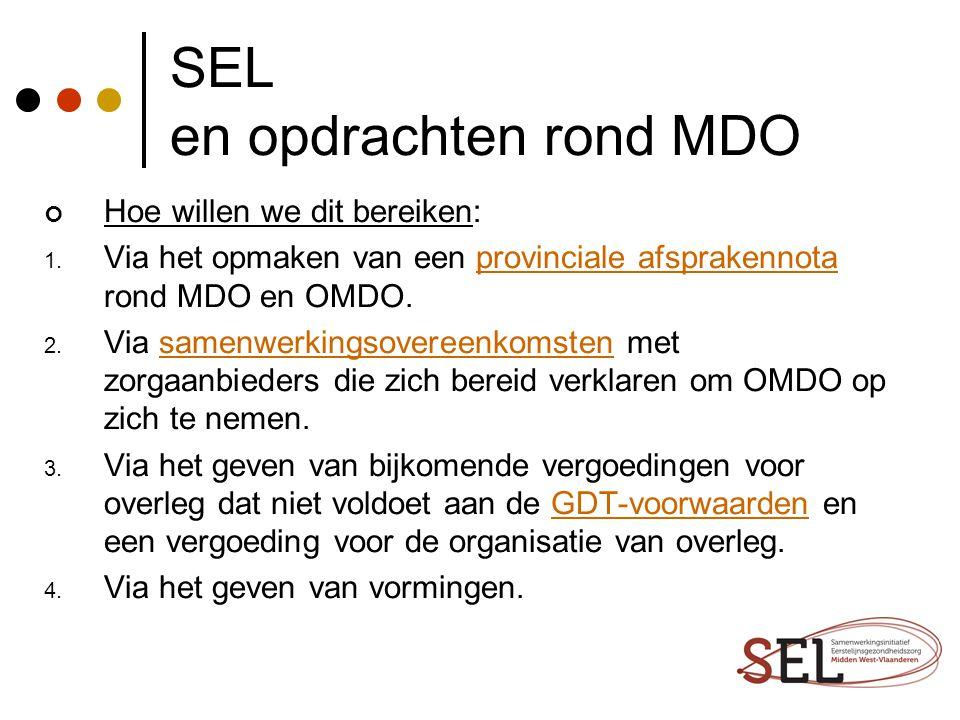 SEL en opdrachten rond MDO