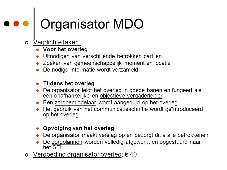 Organisator MDO Verplichte taken: Vergoeding organisator overleg: € 40