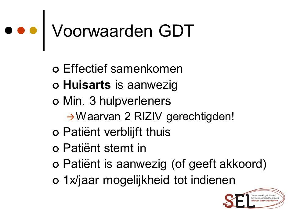 Voorwaarden GDT Effectief samenkomen Huisarts is aanwezig