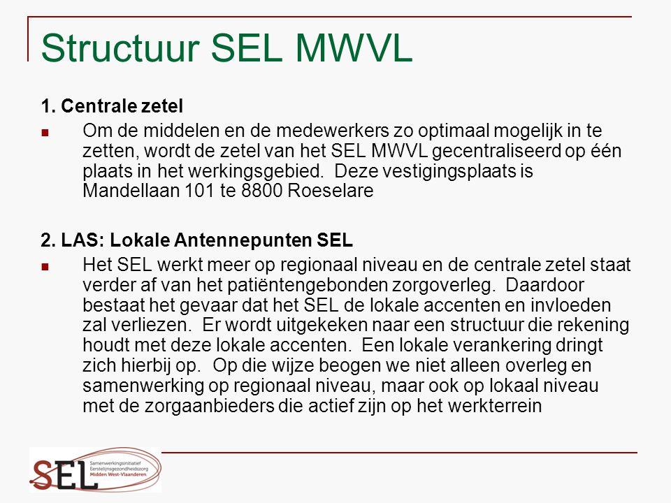 Structuur SEL MWVL 1. Centrale zetel