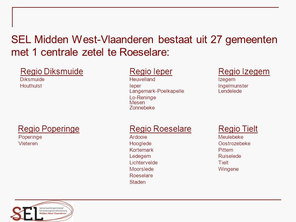 SEL Midden West-Vlaanderen bestaat uit 27 gemeenten