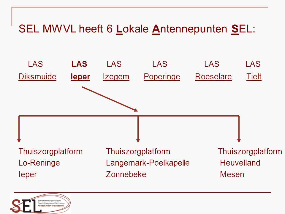 LAS LAS LAS LAS LAS LAS SEL MWVL heeft 6 Lokale Antennepunten SEL: