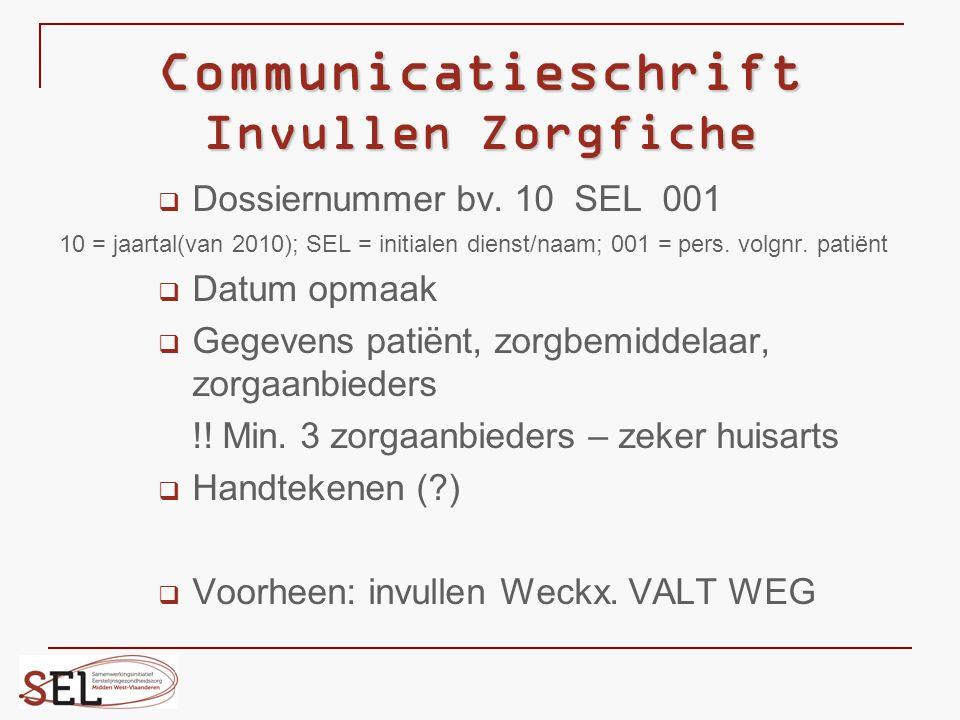 Communicatieschrift Invullen Zorgfiche